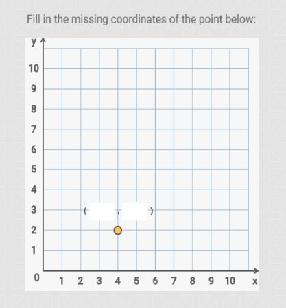 5th grade - Find coordinates of a point (1st quadrant)