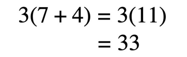 Distributive property of addition