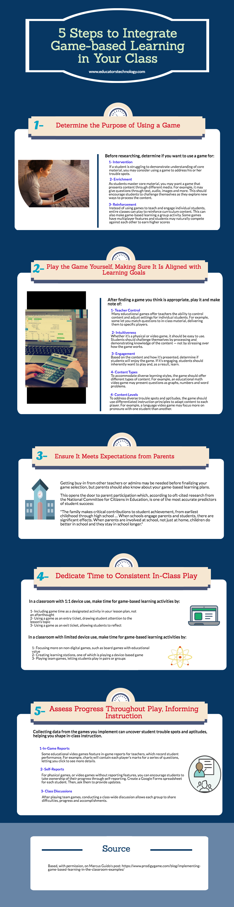 An infographic that explores five steps to introducing game-based learning into a classroom.