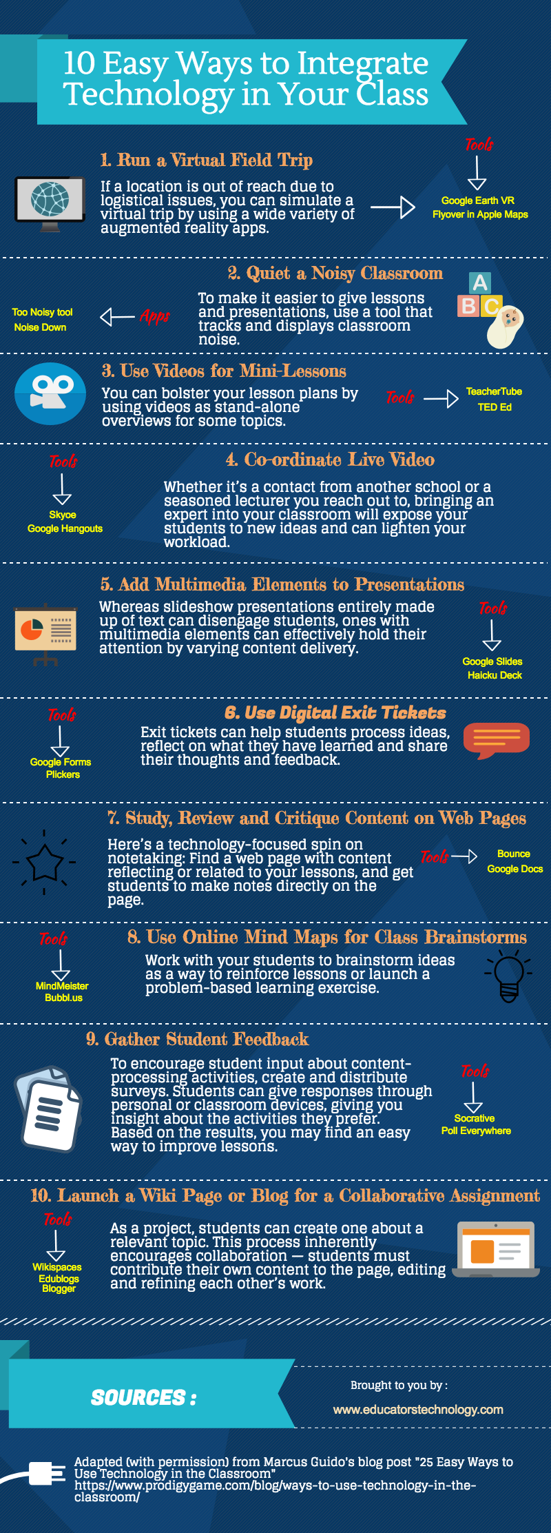 Infographic - 25 Ways to Use Technology in the Classroom