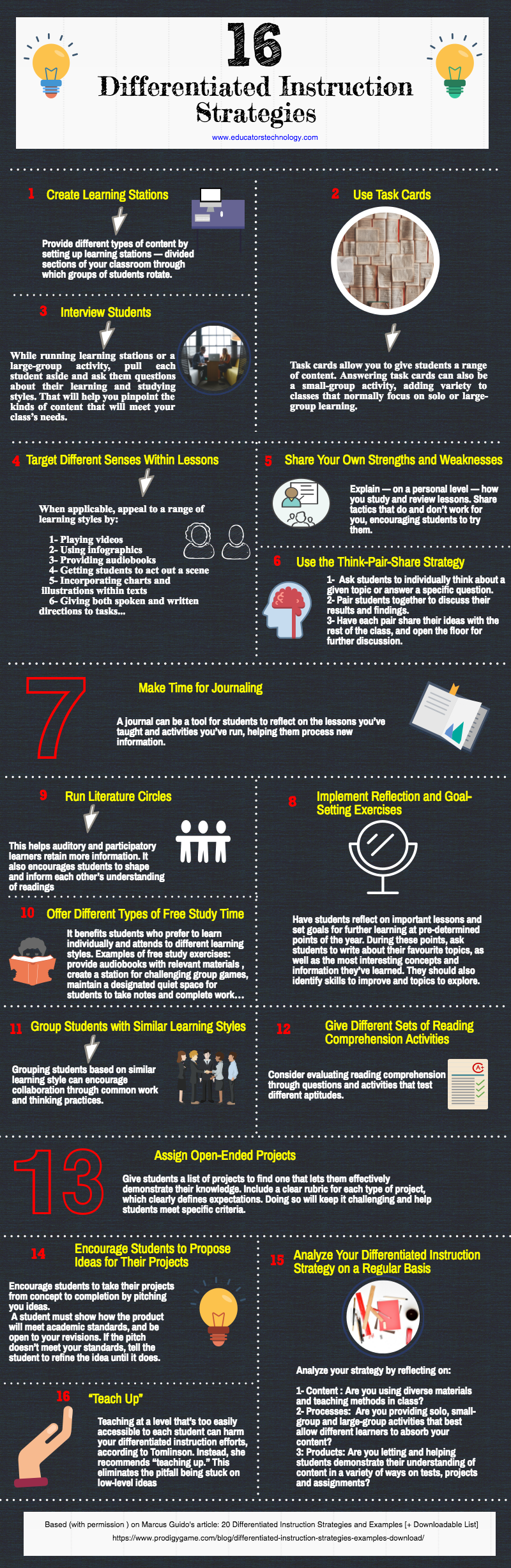 An infographic that uses 16 differentiated instruction strategies and examples from this post.