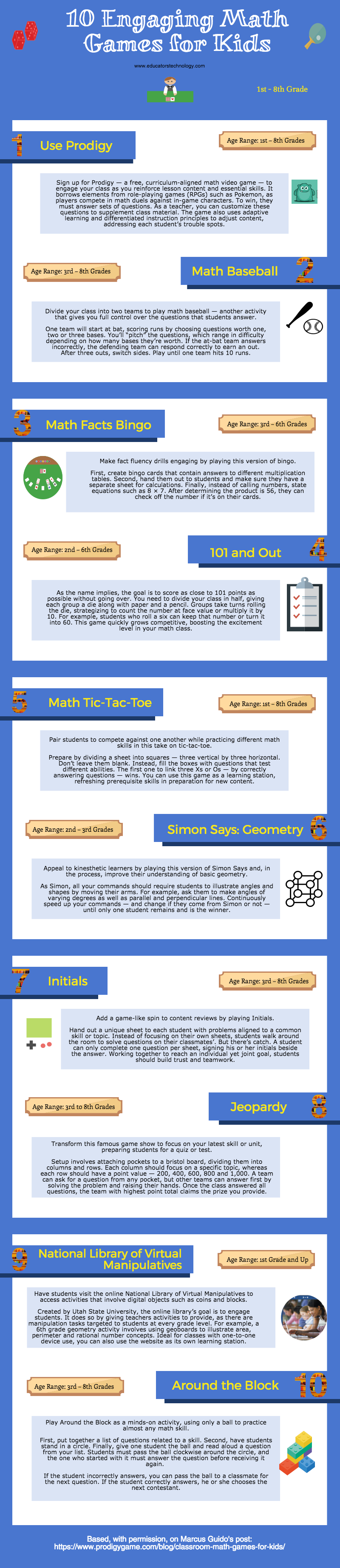 An infographic displaying 10 classroom math games for kids in 1st o 8th grades.