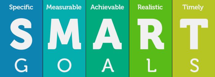 Teacher professional goals examples