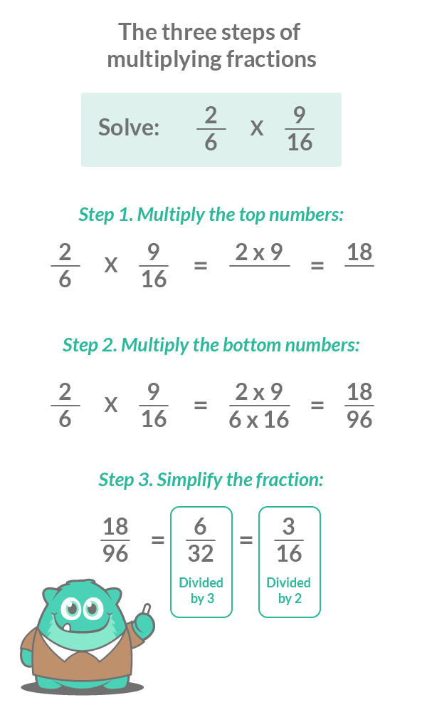 rules for multiplying fractions