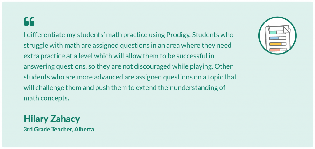 I differentiate my students' math practice using Prodigy. Students who struggle with math are assigned questions in an area where they need extra practice at a level which will allow them to be successful in answering questions, so they are not discouraged while playing. Other students who are more advanced are assigned questions on a topic that will challenge them and push them to extend their understanding of math concepts.Hilary Zahacy,3rd Grade Teacher, Alberta.
