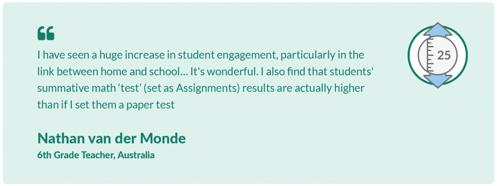 I have seen a huge increase in student engagement, particularly in the link between home and school… It's wonderful. I also find that students' summative math 'test' (set as Assignments) results are actually higher than if I set them a paper test.Nathan van der Monde,6th Grade Teacher, Australia.