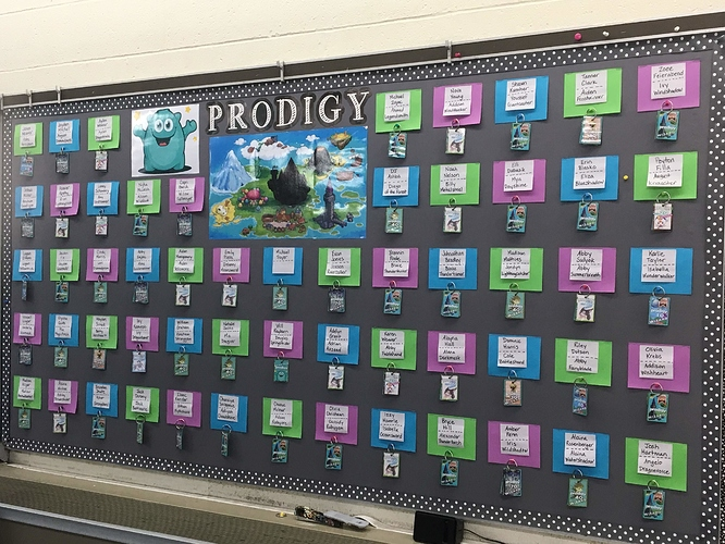prodigy brag tag bulletin board
