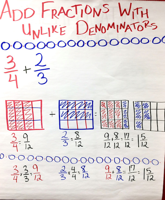 adding-fractions-with-different-denominators