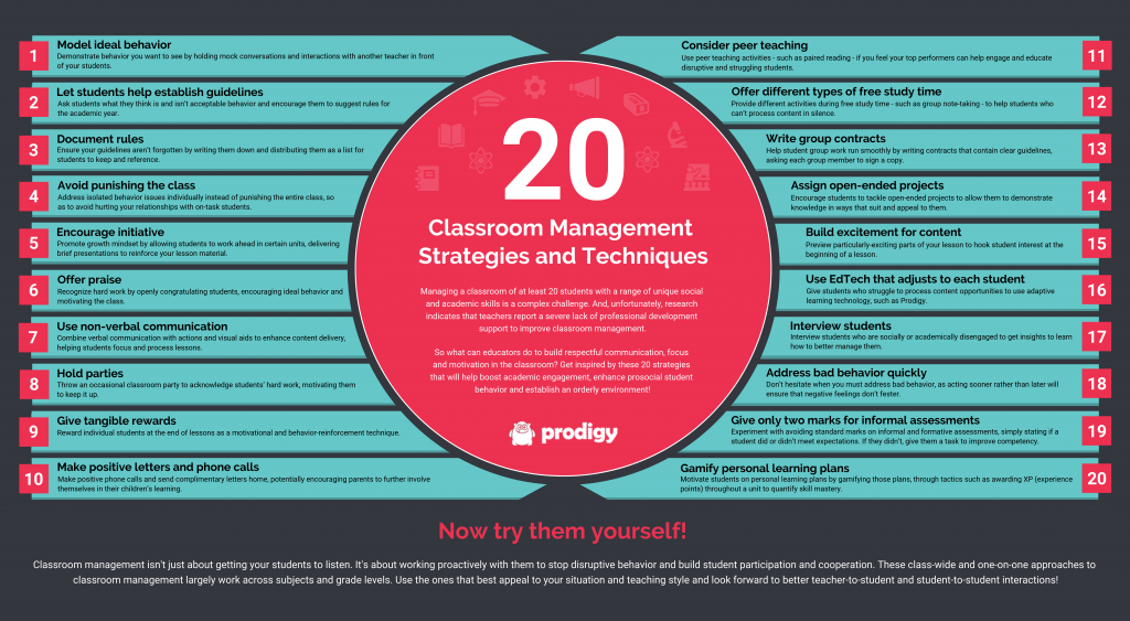 20 classroom management strategies and techniques infographic