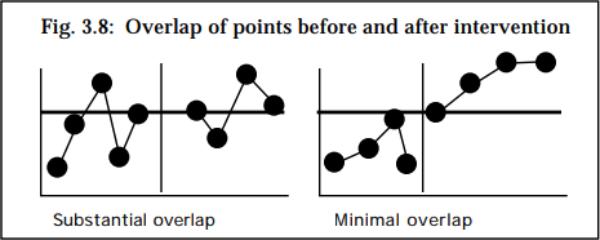 curriculum based measurement parent explanation