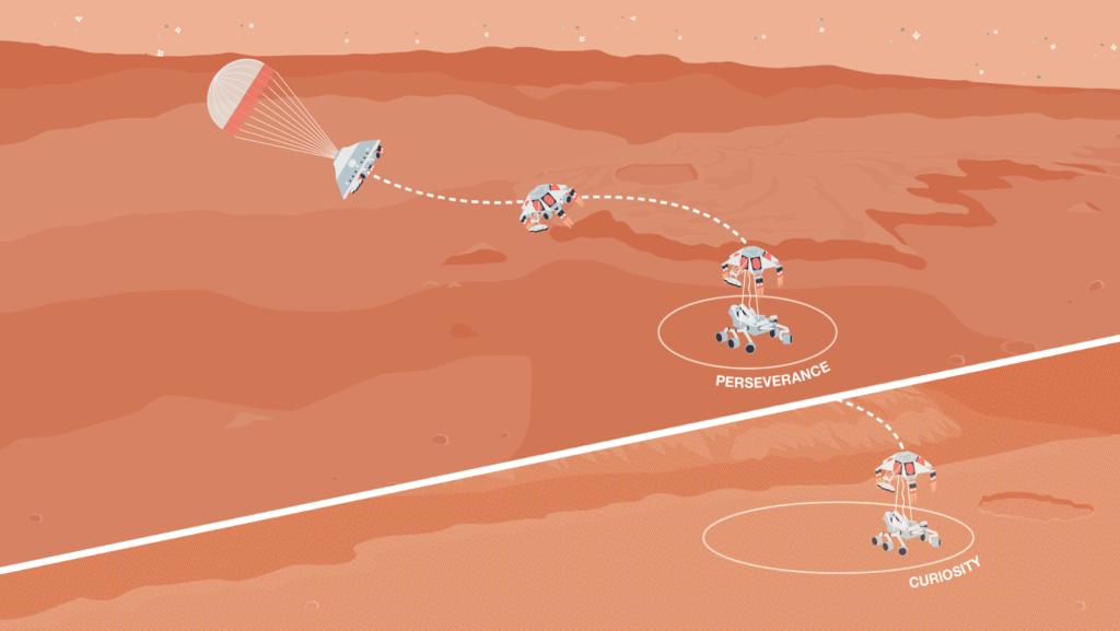 NASA JPL Pi Challenge