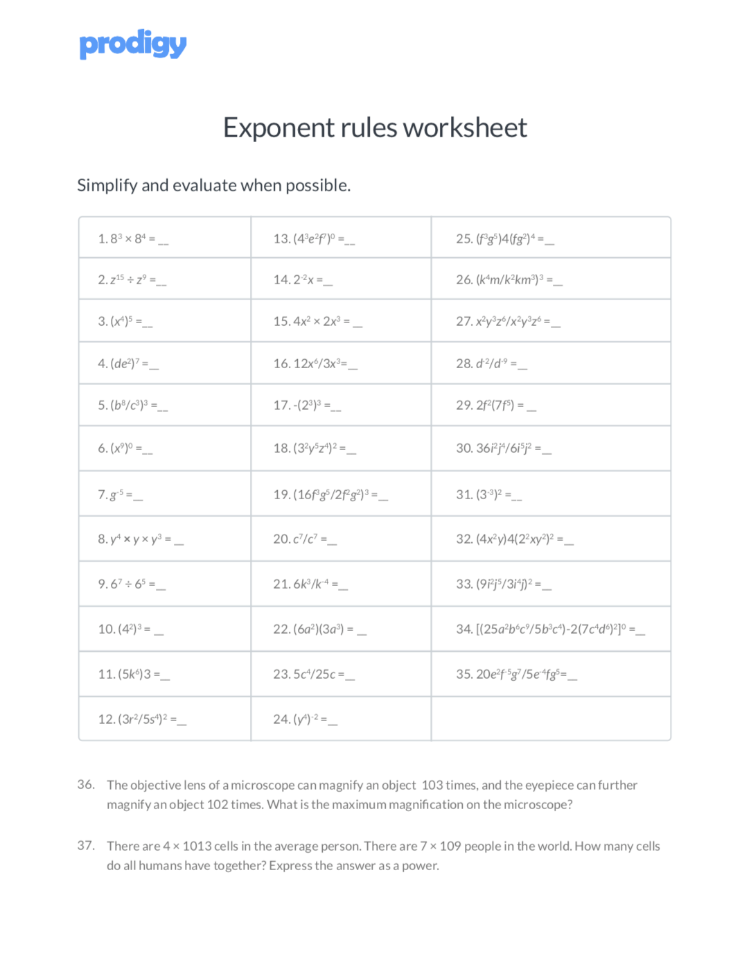 Exponent Rules 7 Key Strategies To Solve Tough Equations Prodigy Education