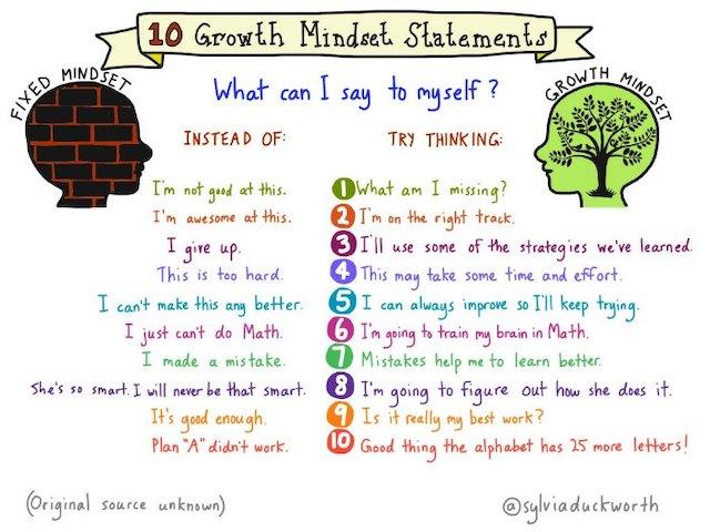 fixed-mindset-vs.-growth-mindset