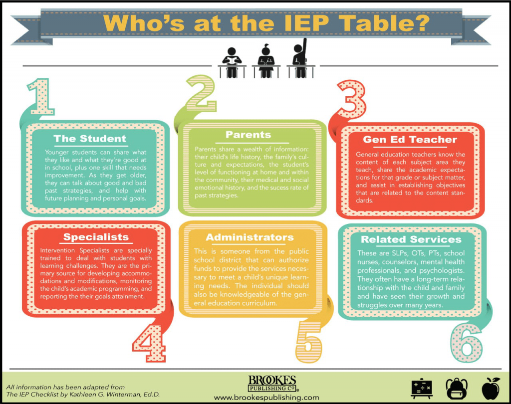 what-is-iep