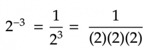 negative exponents fractions