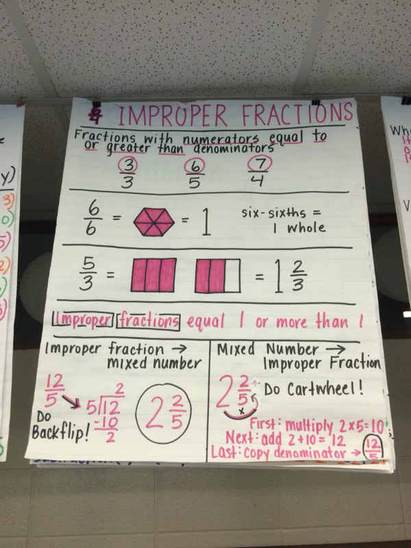 multiplying improper fractions with whole numbers