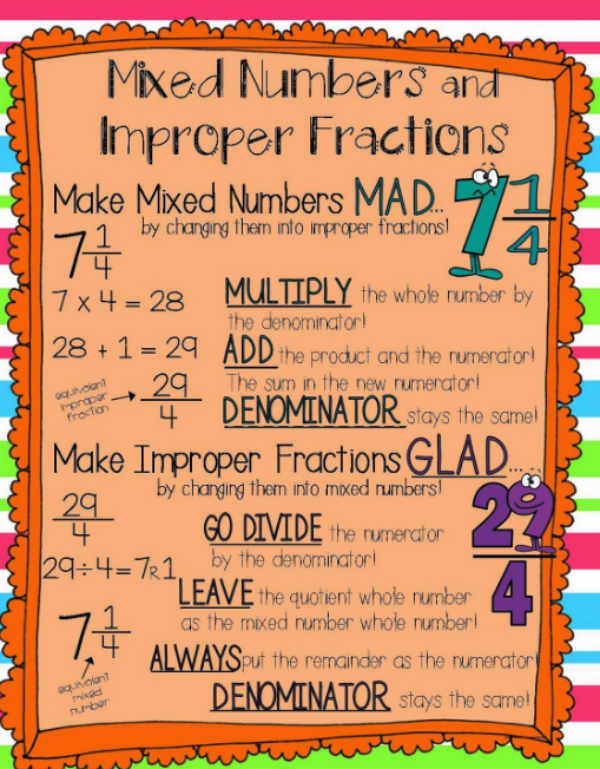 multiplying mixed number and fractions