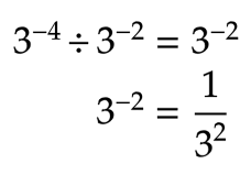 simplifying negative fractional exponents