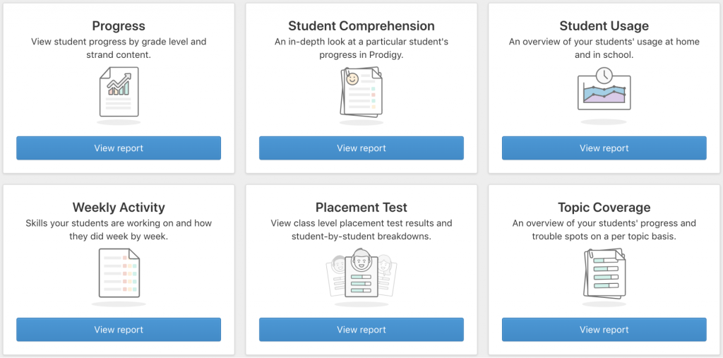 5 Ways To Make Teacher Professional Development Effective With Examples Prodigy Education