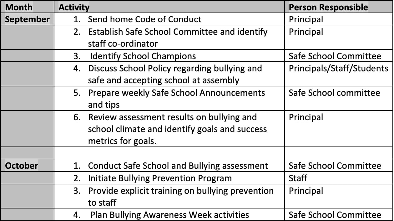 national bullying prevention month 2018
